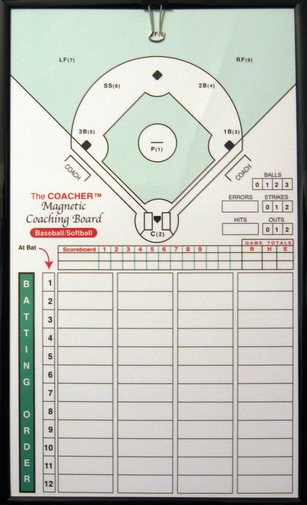 softball batting order template - c 700 baseball softball framed magnetic board the