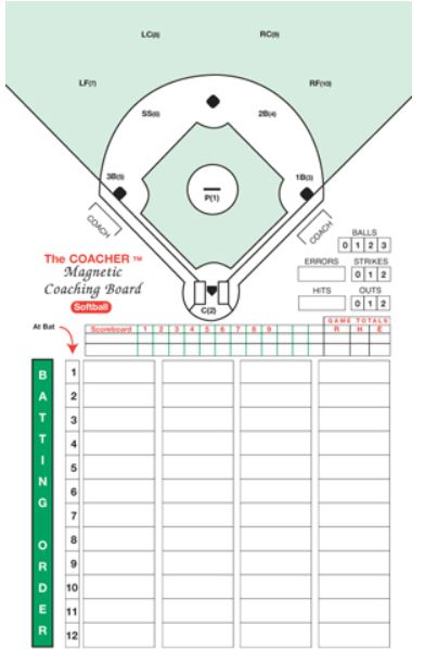 Custom Card Template » Free Baseball Lineup Card Template - Free