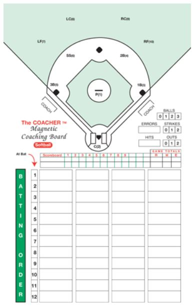 Baseball depth chart template free
